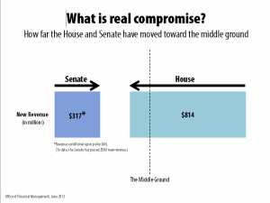 Chart provided by Inslee's office shows governor measures compromise in terms of budget alone.