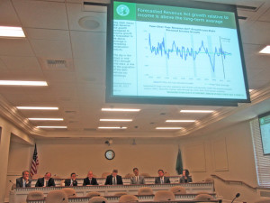 Economic and Revenue Forecast Council meets Tuesday morning.