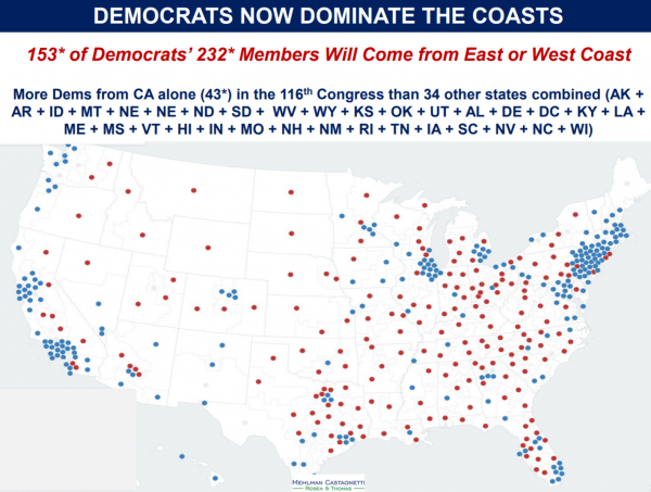 Coastal Dems